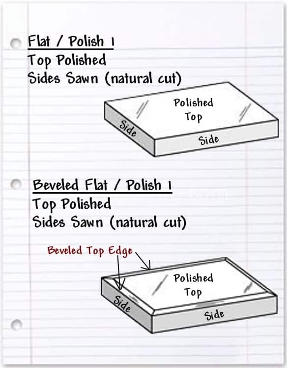 Polish on Flat Markers
